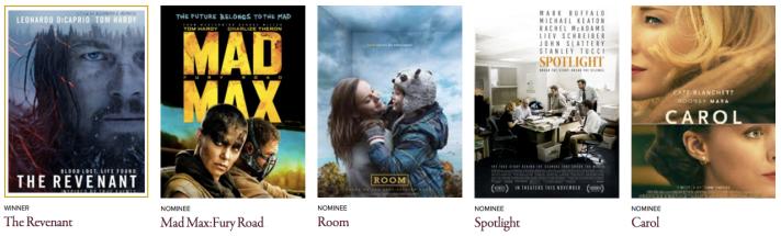 Golden Globe Awards 2016 Best Motion Picture - Drama