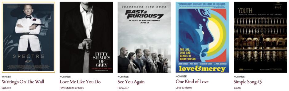 Golden Globes 2016 Best Original Song - Motion Picture