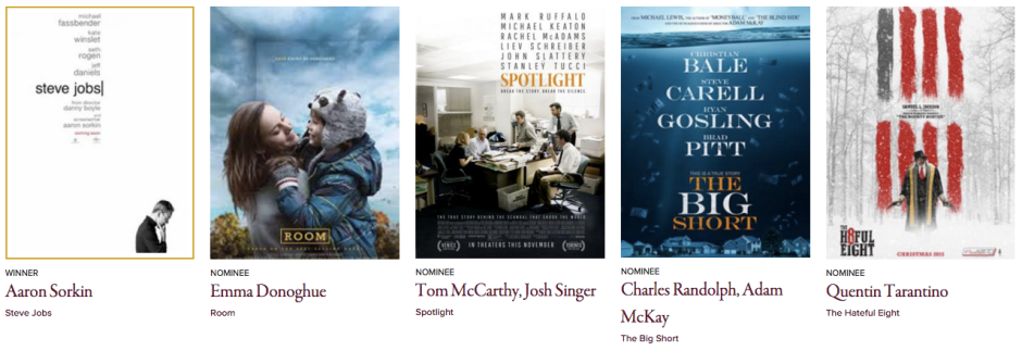 Golden Globes 2016 Best Screenplay - Motion Picture